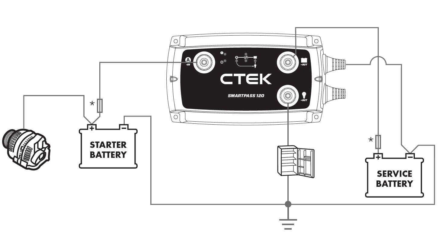 Sistem de incarcare pentru 2 baterii cu cuplare la alternator si consumatori in paralel